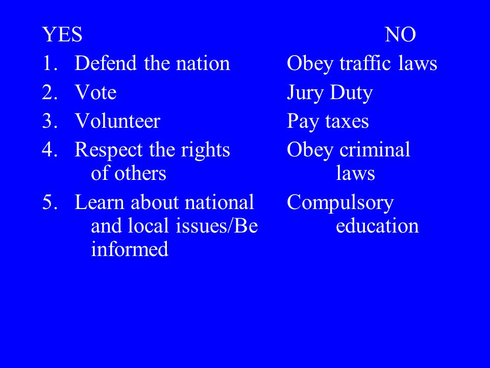 YESNO 1.Defend the nationObey traffic laws 2.VoteJury Duty 3.VolunteerPay taxes 4.Respect the rights Obey criminal of otherslaws 5.Learn about national Compulsory and local issues/Beeducation informed