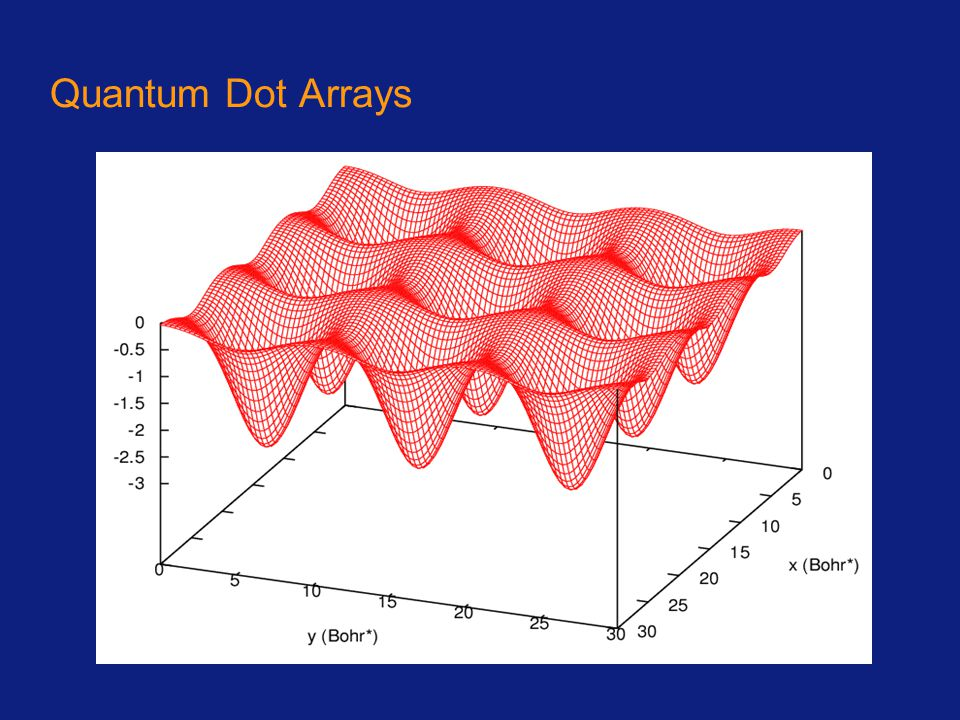 Quantum Dot Arrays
