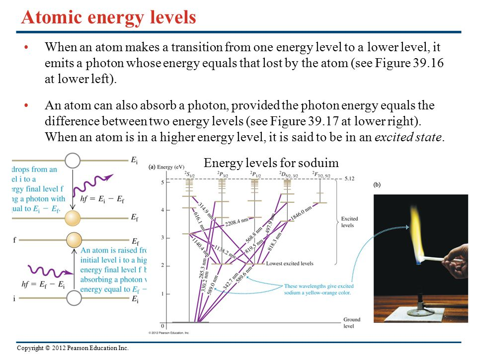 Copyright © 2012 Pearson Education Inc. Atomic energy levels When an atom makes a transition from one energy level to a lower level, it emits a photon