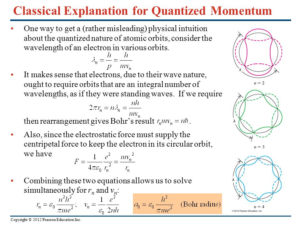 Copyright © 2012 Pearson Education Inc. Classical Explanation for Quantized Momentum One way to get a (rather misleading) physical intuition about the