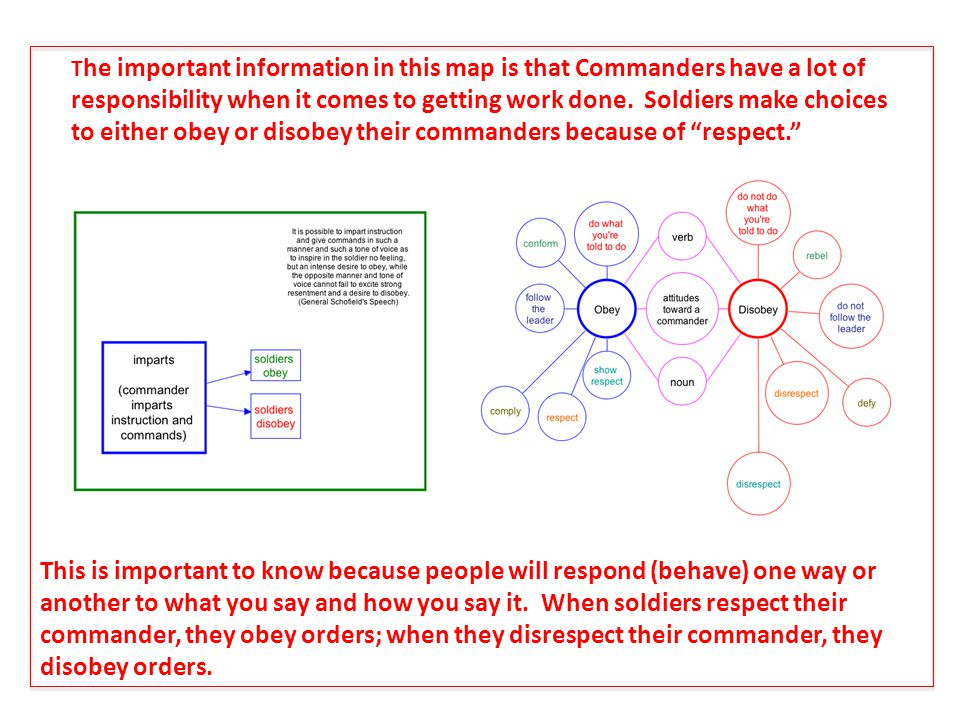 T he important information in this map is that Commanders have a lot of responsibility when it comes to getting work done. Soldiers make choices to ei