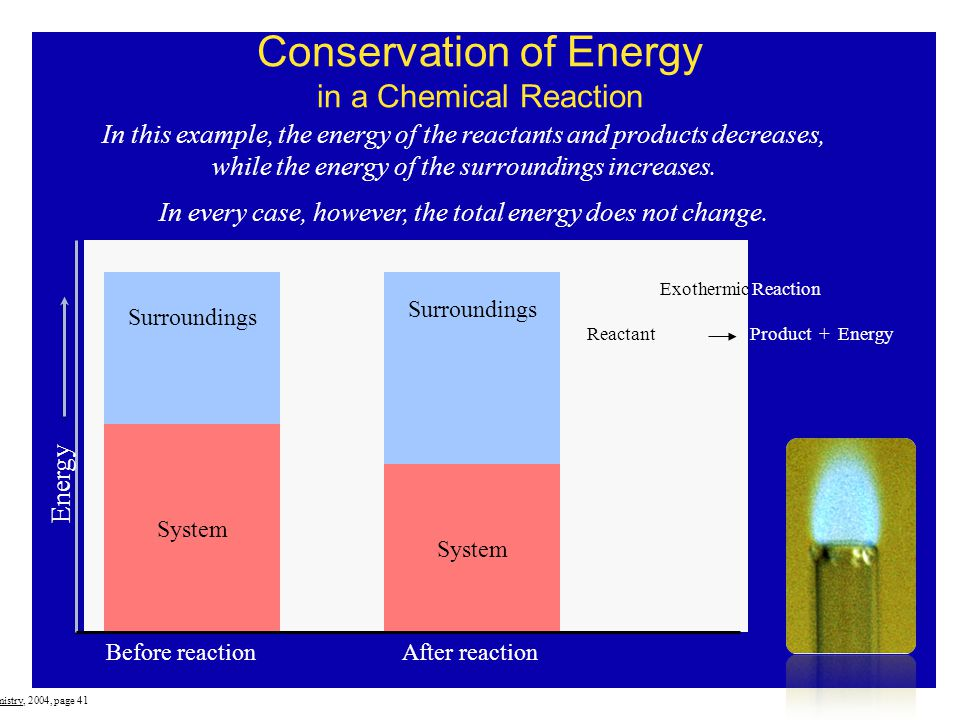 Conservation of Energy in a Chemical Reaction Surroundings System Surroundings System Energy In this example, the energy of the reactants and products decreases, while the energy of the surroundings increases.