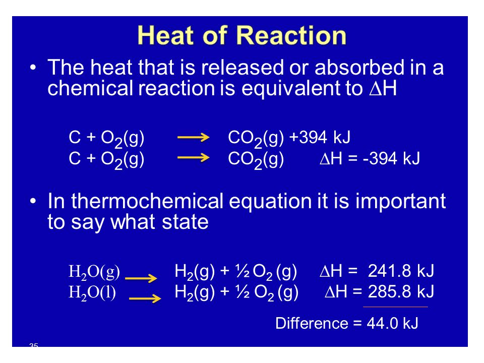 35 The heat that is released or absorbed in a chemical reaction is equivalent to  H C + O 2 (g) CO 2 (g) +394 kJ C + O 2 (g) CO 2 (g)  H = -394 kJ In thermochemical equation it is important to say what state H 2 O(g) H 2 (g) + ½ O 2 (g)  H = 241.8 kJ H 2 O(l) H 2 (g) + ½ O 2 (g)  H = 285.8 kJ Difference = 44.0 kJ