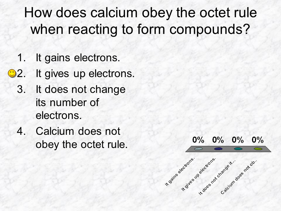 How does calcium obey the octet rule when reacting to form compounds? 1.It gains electrons. 2.It gives up electrons. 3.It does not change its number o