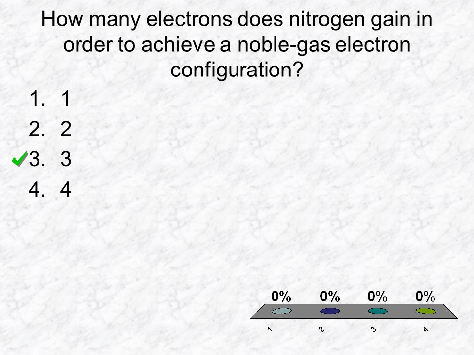 How many electrons does nitrogen gain in order to achieve a noble-gas electron configuration? 1.1 2.2 3.3 4.4