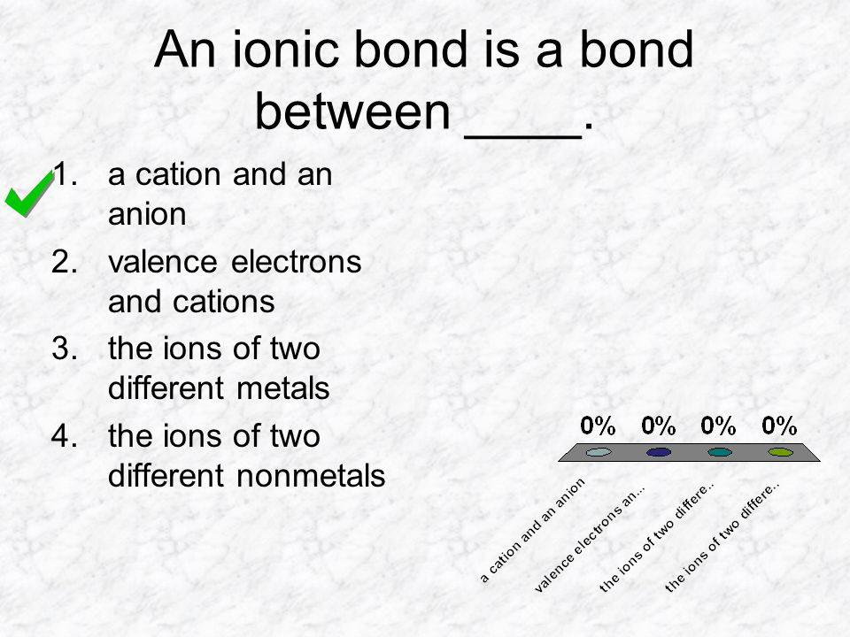 An ionic bond is a bond between ____. 1.a cation and an anion 2.valence electrons and cations 3.the ions of two different metals 4.the ions of two dif