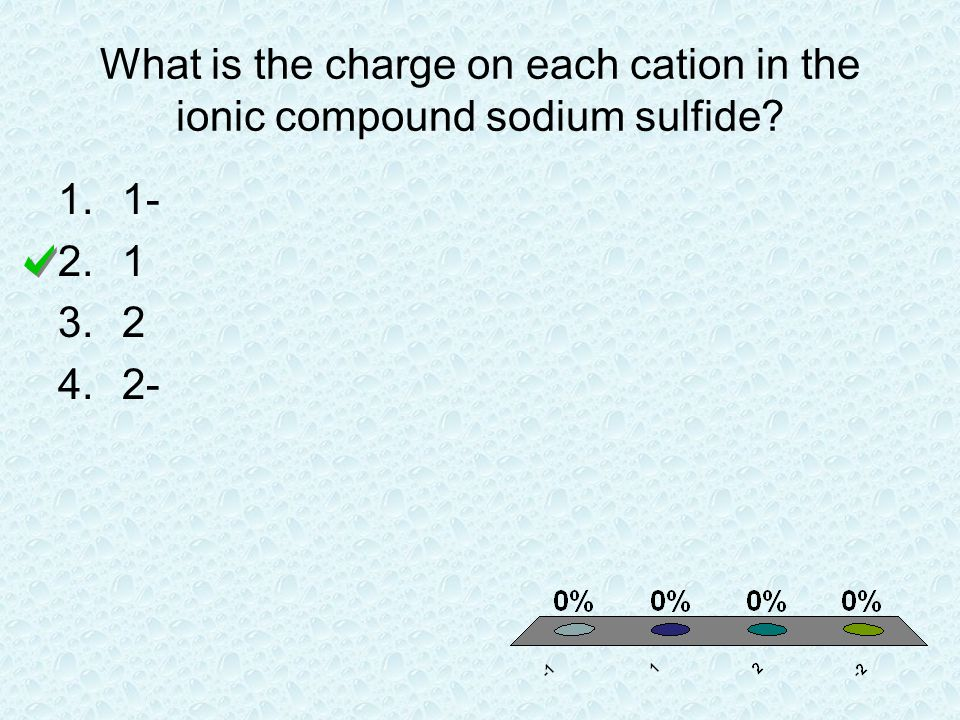 What is the charge on each cation in the ionic compound sodium sulfide? 1.1- 2.1 3.2 4.2-