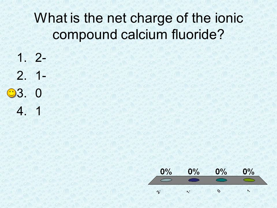 What is the net charge of the ionic compound calcium fluoride? 1.2- 2.1- 3.0 4.1