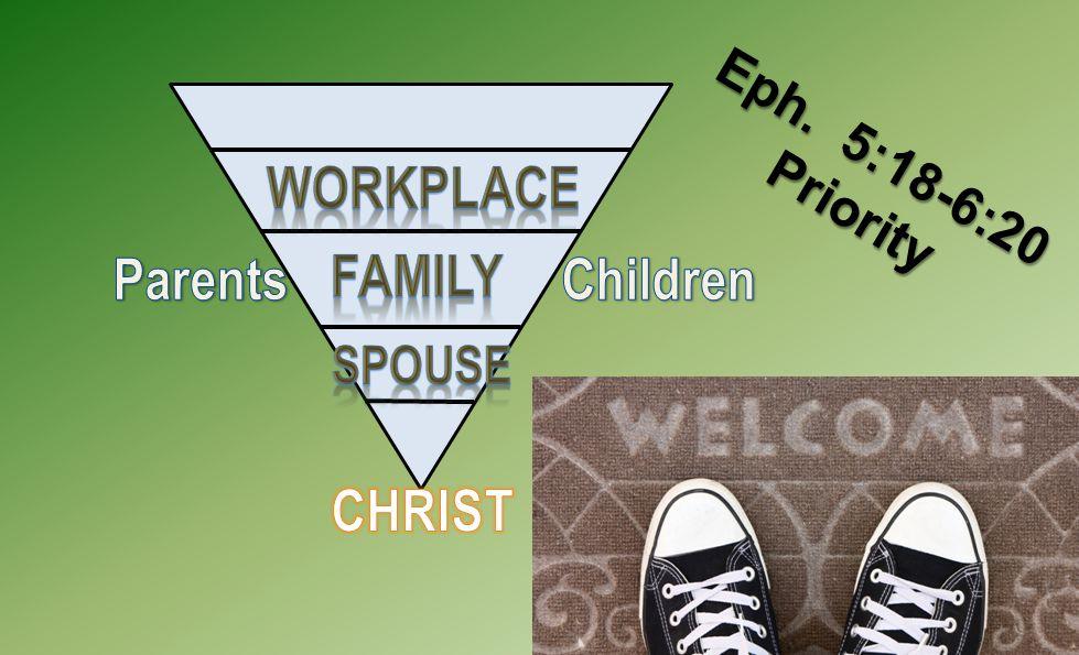 Eph. 5:18-6:20 Priority