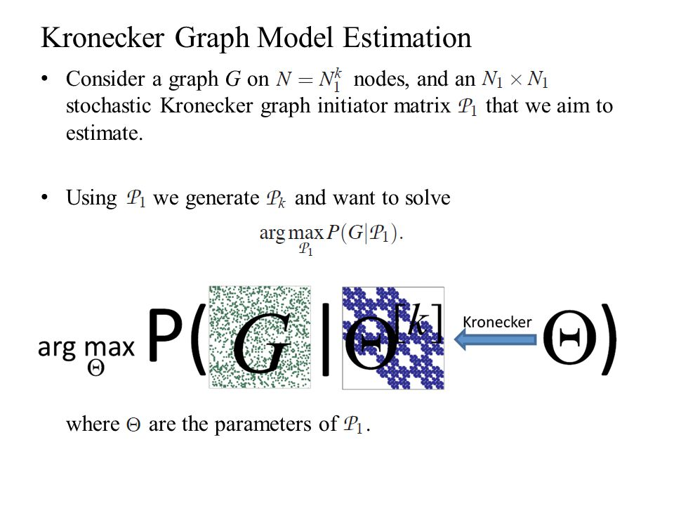 Kronecker Graph Model Estimation Consider a graph G on nodes, and an stochastic Kronecker graph initiator matrix that we aim to estimate. Using we gen