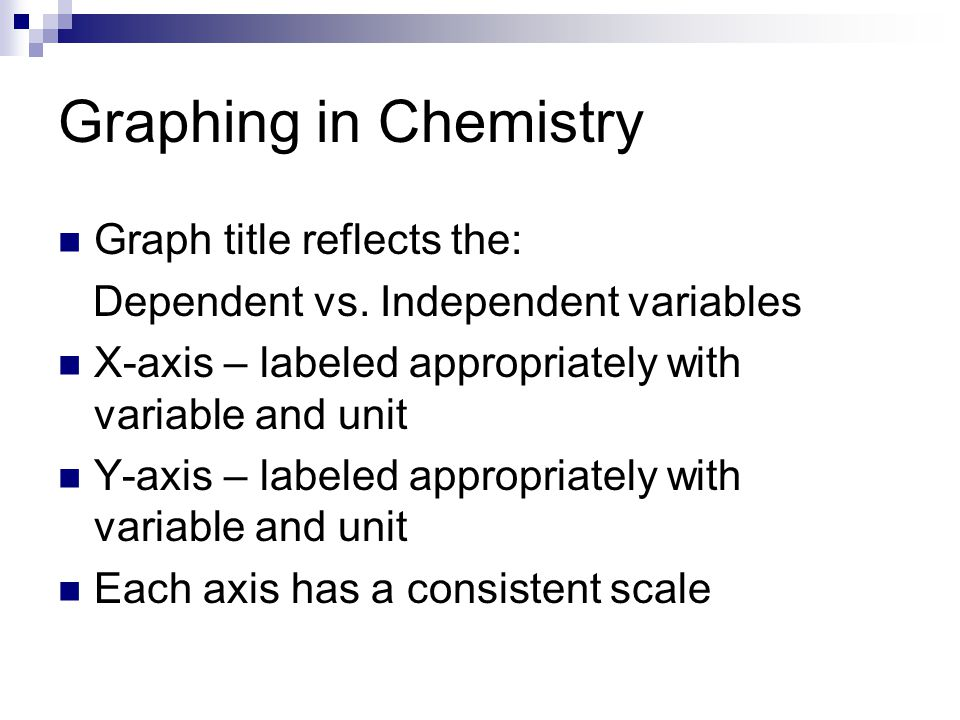 Graphing in Chemistry Graph title reflects the: Dependent vs. Independent variables X-axis – labeled appropriately with variable and unit Y-axis – lab