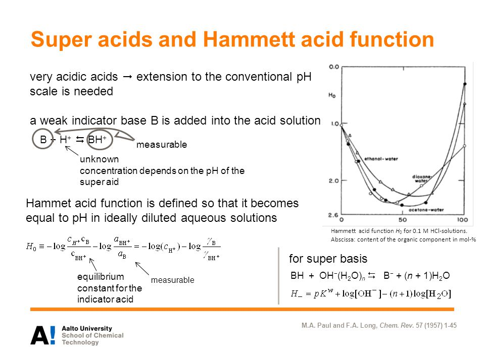 Super acids and Hammett acid function M.A. Paul and F.A.
