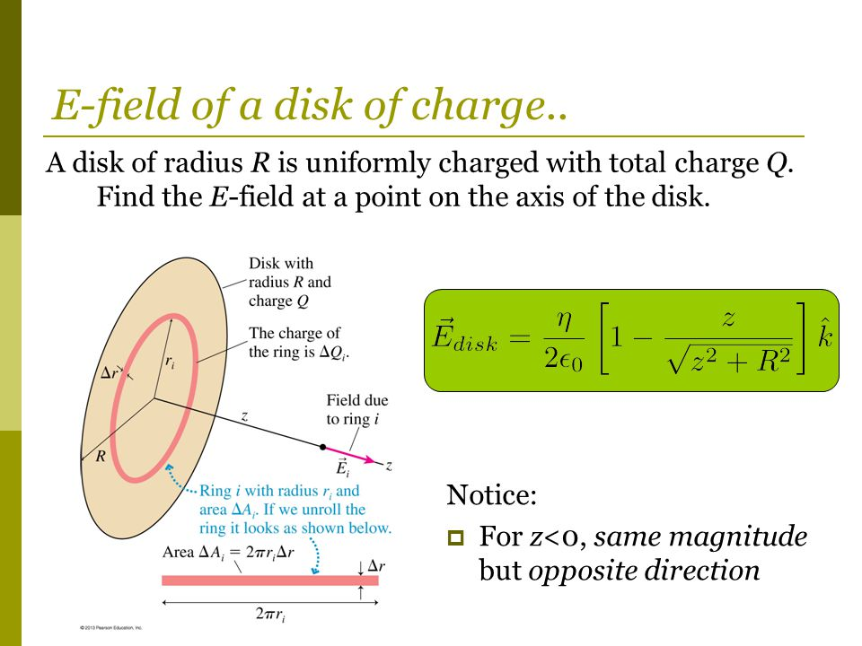 A disk of radius R is uniformly charged with total charge Q.