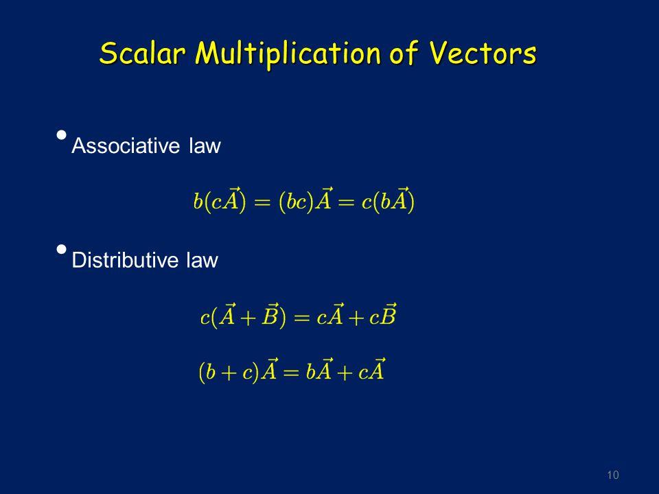 10 Scalar Multiplication of Vectors Associative law Distributive law