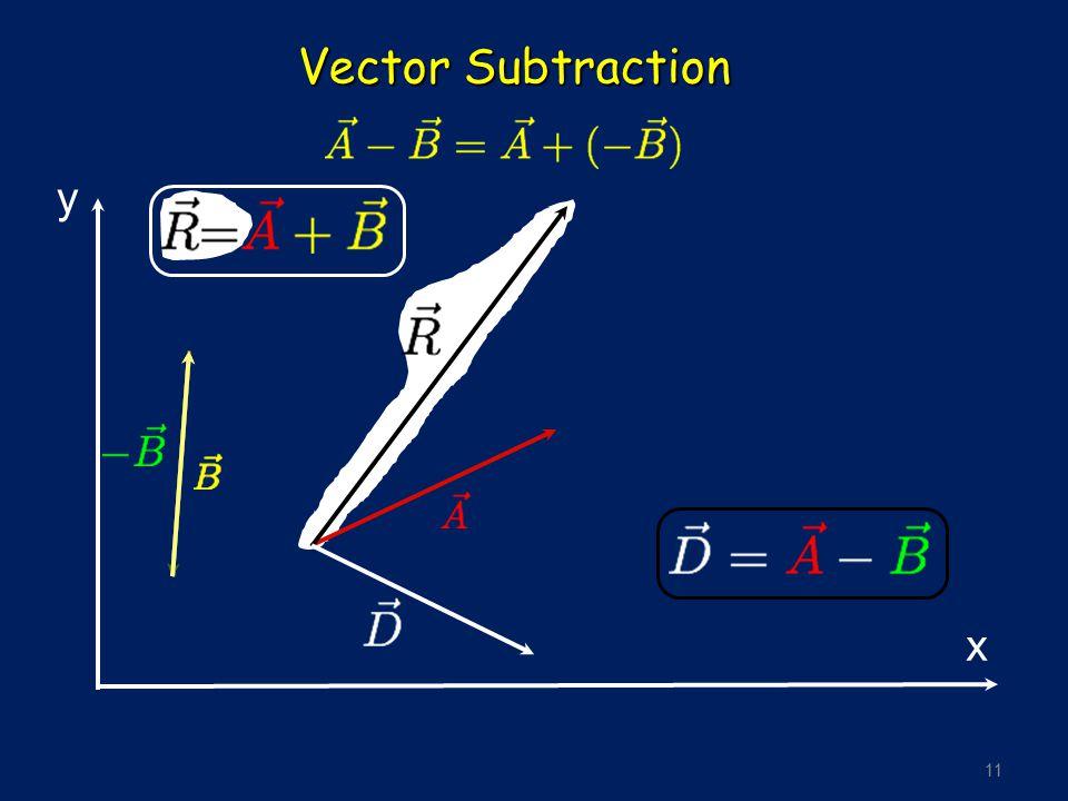 11 Vector Subtraction y x
