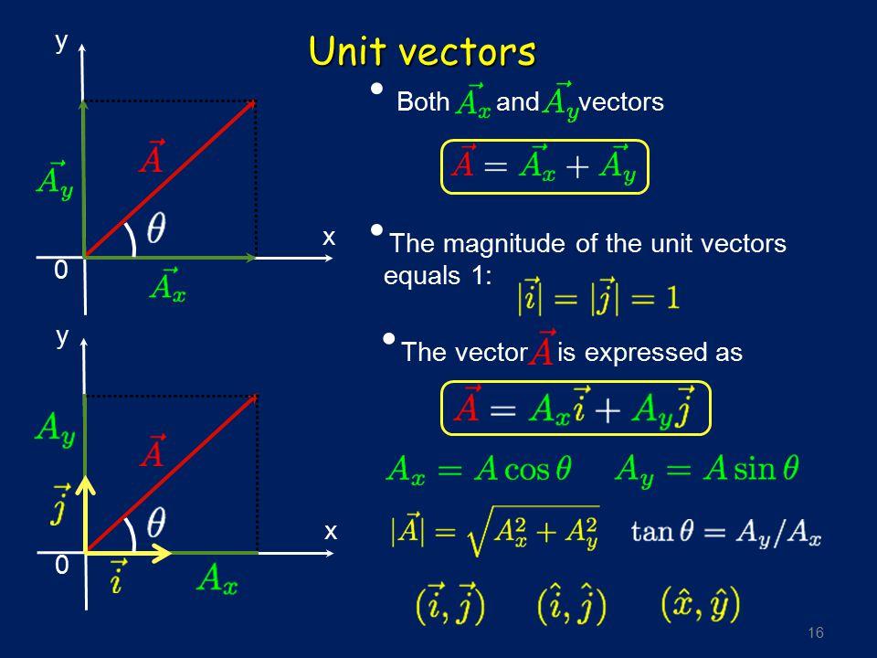 16 Unit vectors y x 0 Both and vectors y x 0 The magnitude of the unit vectors equals 1: The vector is expressed as