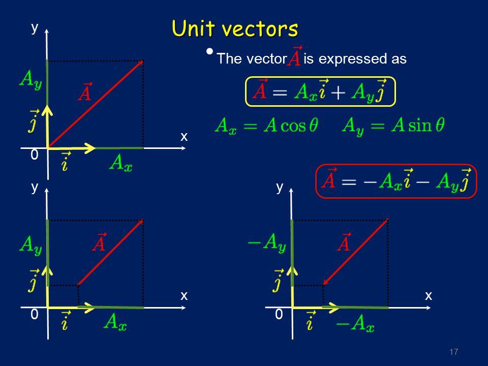 17 Unit vectors The vector is expressed as y x 0 y x 0 y x 0
