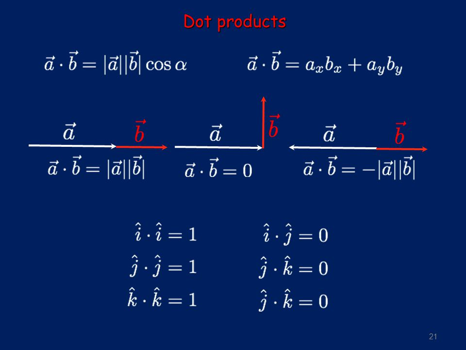 21 Dot products