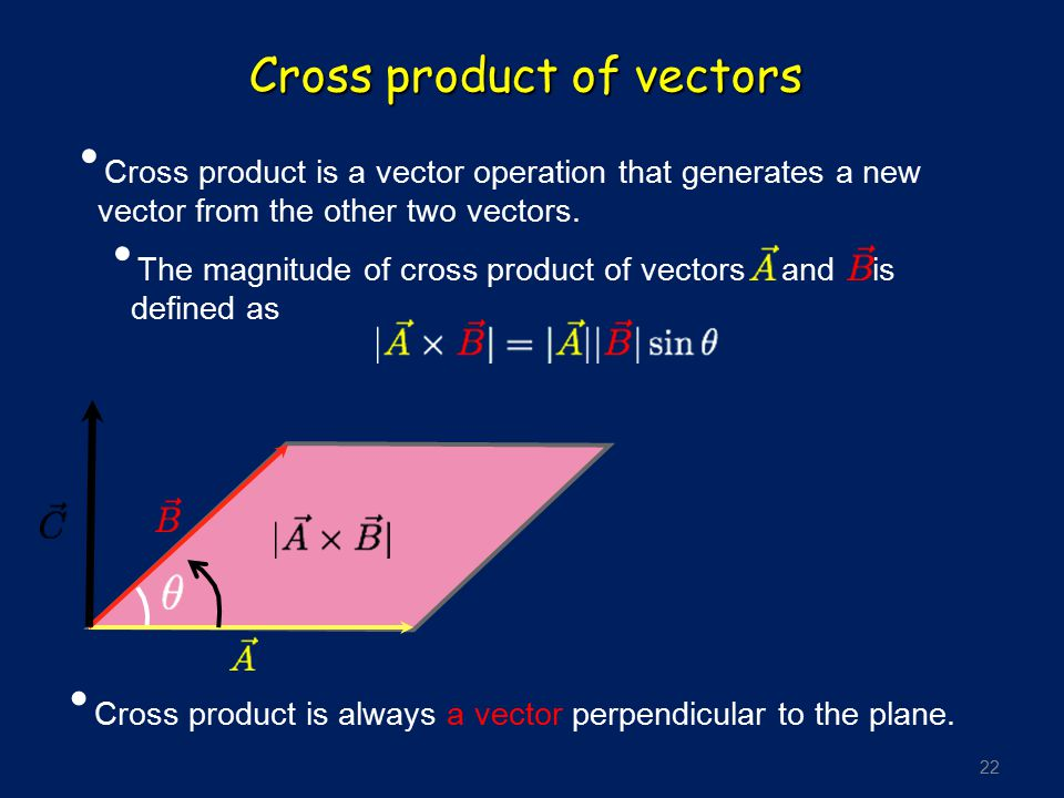 22 Cross product of vectors Cross product is a vector operation that generates a new vector from the other two vectors. Cross product is always a vect