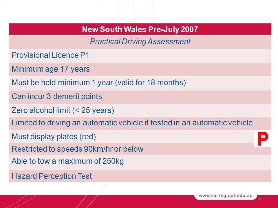 New South Wales Pre-July 2007 Hazard Perception Test Provisional Licence P2 Must be held 2 years (valid for 3 years) Zero alcohol limit (< 25 years) Restricted to speeds 100km/hr or below Must display plates (green) Driver Qualification Test 7