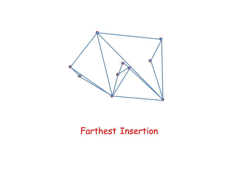 Farthest Insertion