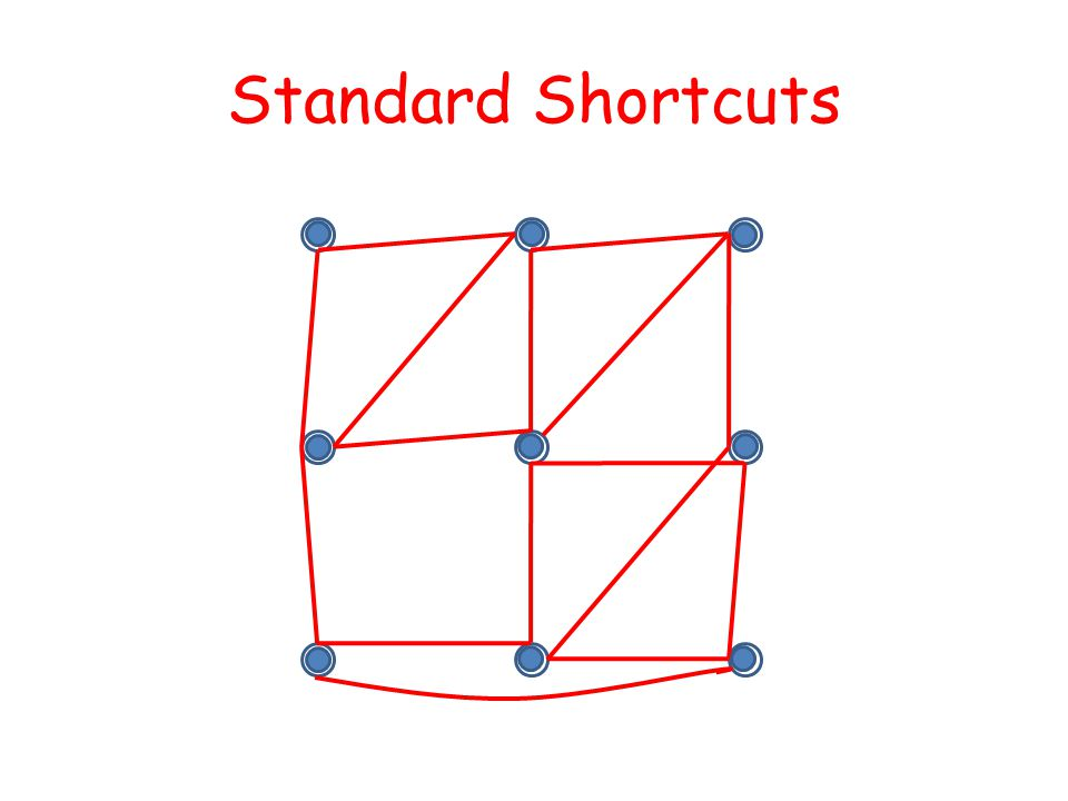 Standard Shortcuts