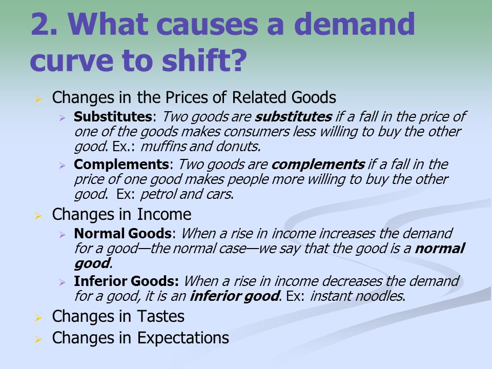 2. What causes a demand curve to shift?   Changes in the Prices of Related Goods   Substitutes: Two goods are substitutes if a fall in the price o