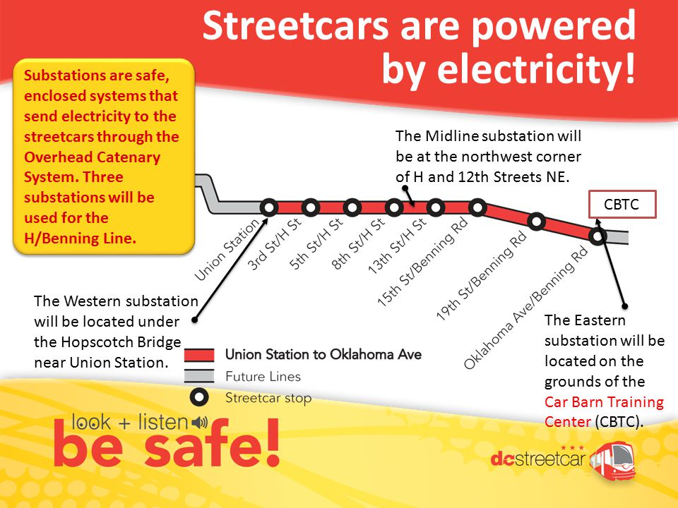 Streetcars are powered by electricity.