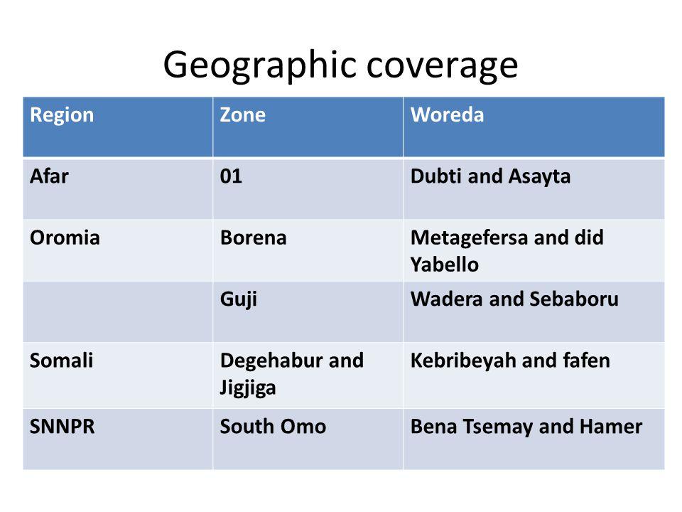 Geographic coverage RegionZoneWoreda Afar01Dubti and Asayta OromiaBorenaMetagefersa and did Yabello GujiWadera and Sebaboru SomaliDegehabur and Jigjiga Kebribeyah and fafen SNNPRSouth OmoBena Tsemay and Hamer