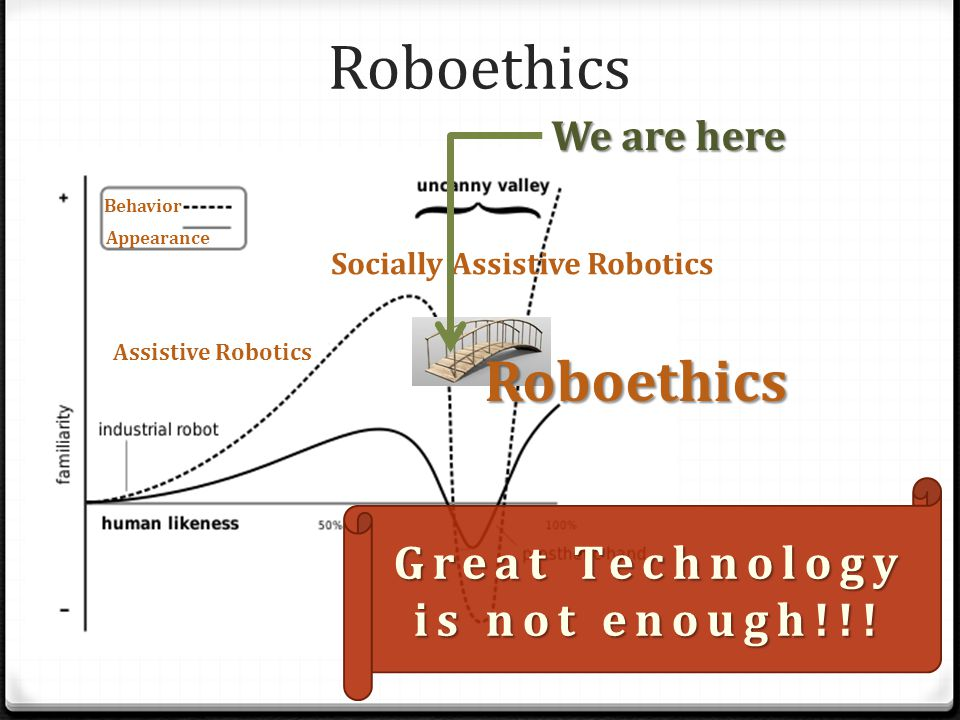 Roboethics Socially Assistive Robotics Assistive Robotics Behavior Appearance We are here Roboethics Great Technology is not enough!!!