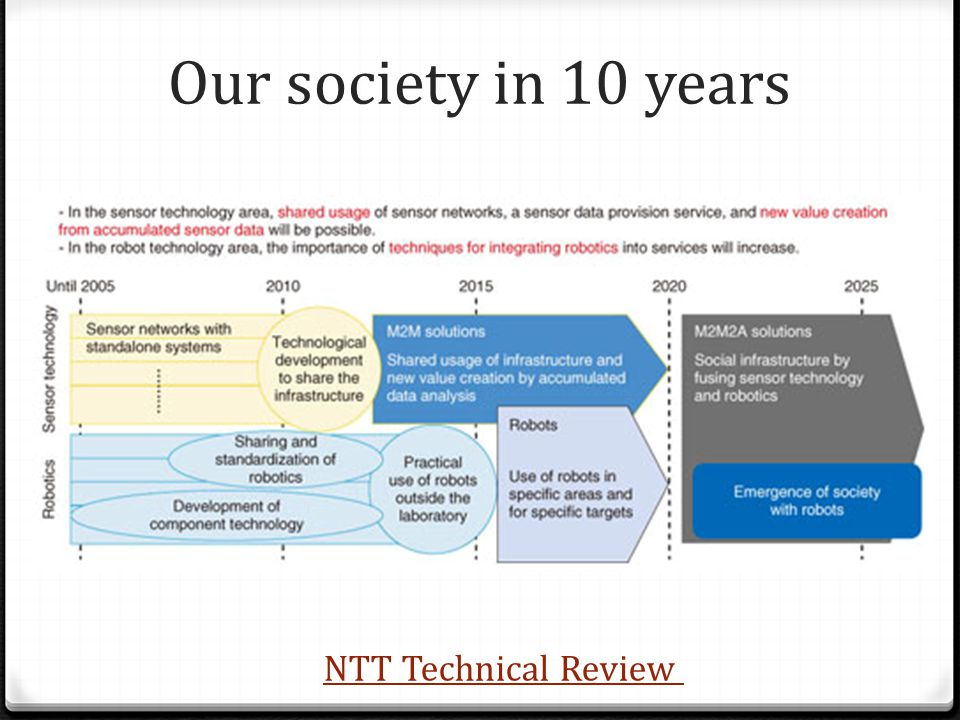 Our society in 10 years NTT Technical Review