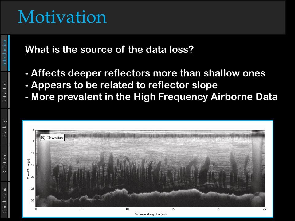Introduction Stacking Refraction Motivation Conclusions R. Pattern What is the source of the data loss? - Affects deeper reflectors more than shallow