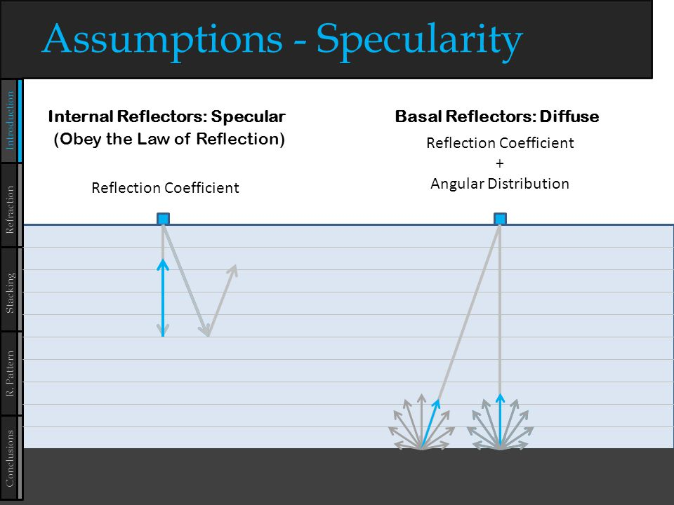 Introduction Stacking Refraction Assumptions - Specularity Conclusions R.