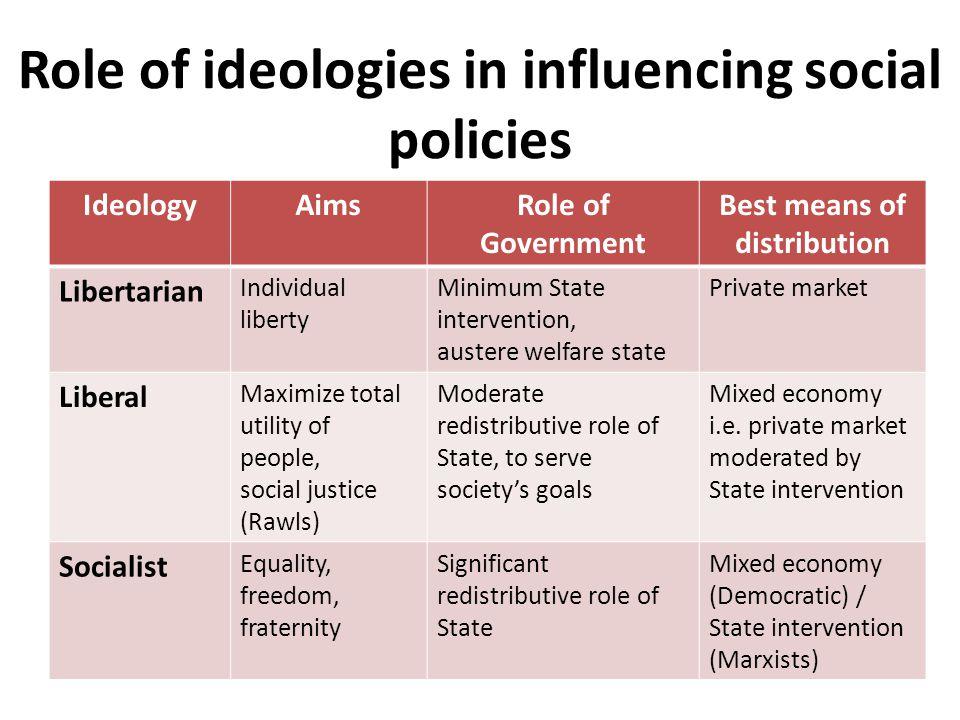 Ideologies influence the design of social policies E.g.