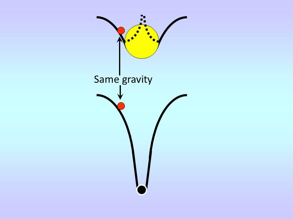 Different gravity