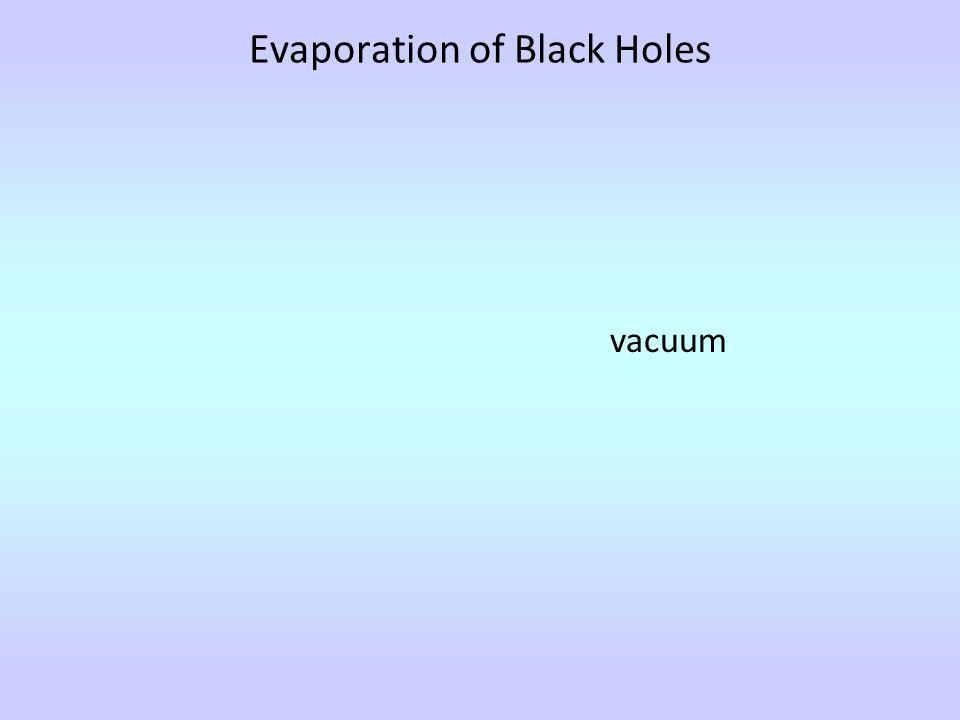 Evaporation of Black Holes vacuum