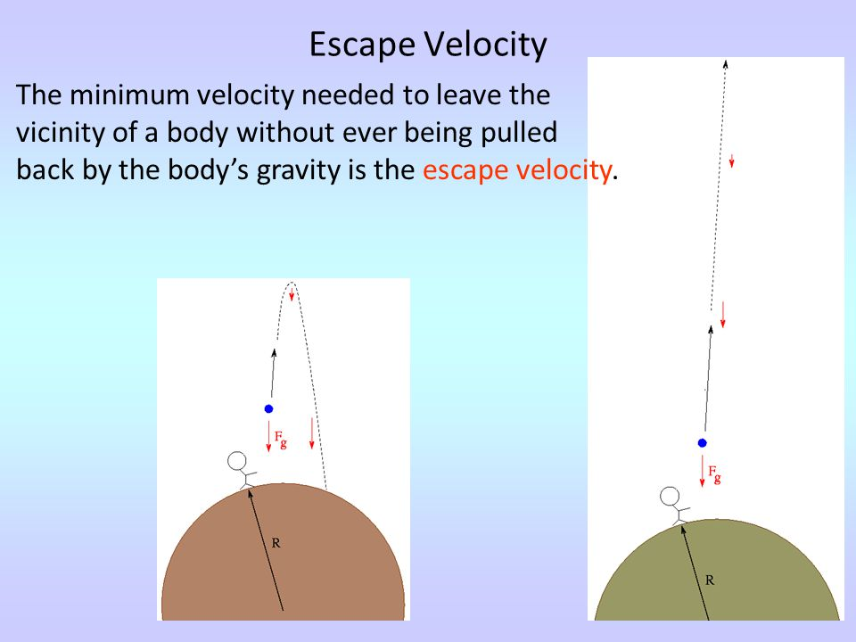 Escape Velocity The minimum velocity needed to leave the vicinity of a body without ever being pulled back by the body's gravity is the escape velocity.