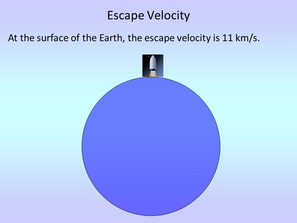 Escape Velocity At the surface of the Earth, the escape velocity is 11 km/s.