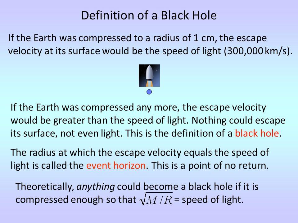 Event Horizon Escape velocity = speed of light R R Escape velocity < speed of light event horizon