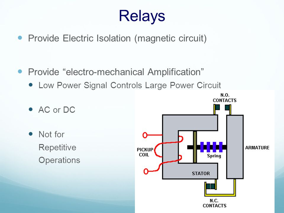 Relays Provide Electric Isolation (magnetic circuit) Provide electro-mechanical Amplification Low Power Signal Controls Large Power Circuit AC or DC Not for Repetitive Operations