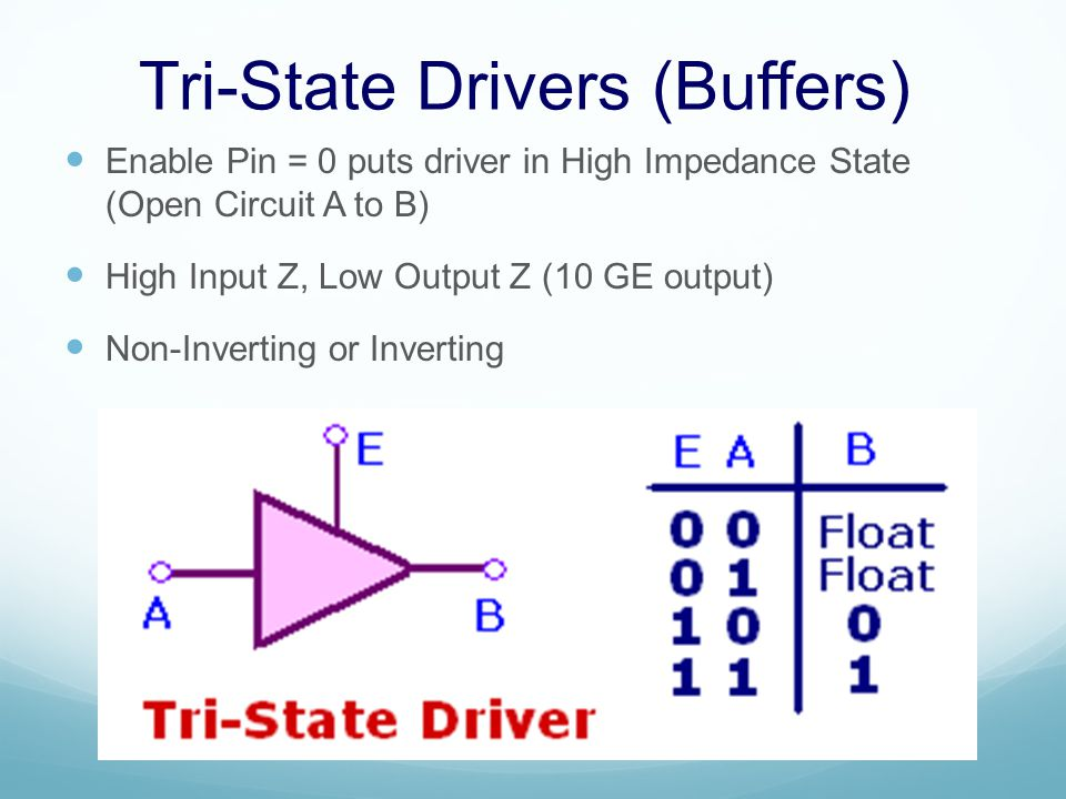 Tri-State Drivers (Buffers) Enable Pin = 0 puts driver in High Impedance State (Open Circuit A to B) High Input Z, Low Output Z (10 GE output) Non-Inverting or Inverting