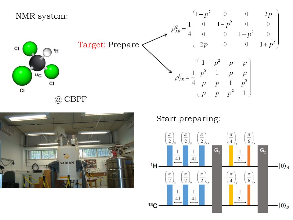 NMR system: @ CBPF Target: Prepare Start preparing: