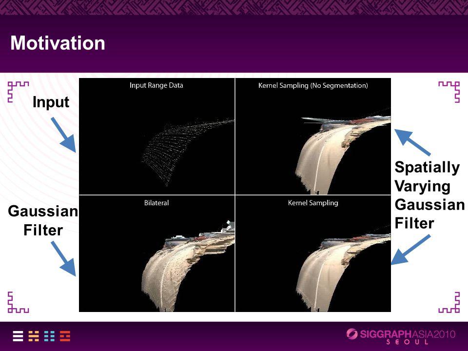 Motivation Input Gaussian Filter Spatially Varying Gaussian Filter