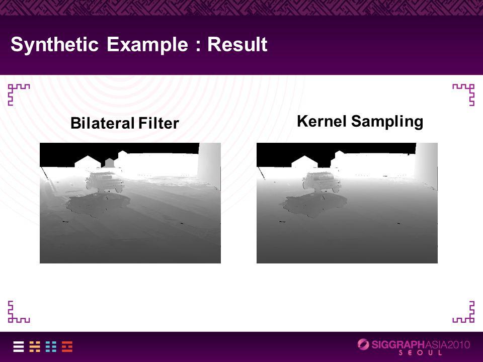 Synthetic Example : Result Kernel Sampling Bilateral Filter