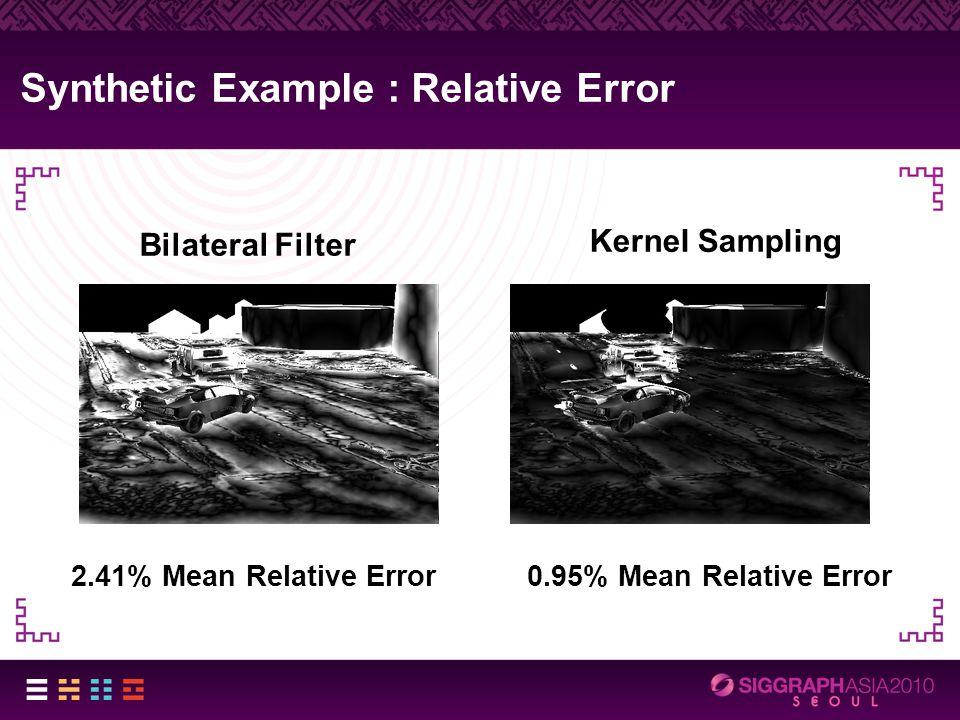 Synthetic Example : Relative Error Bilateral Filter Kernel Sampling 2.41% Mean Relative Error0.95% Mean Relative Error