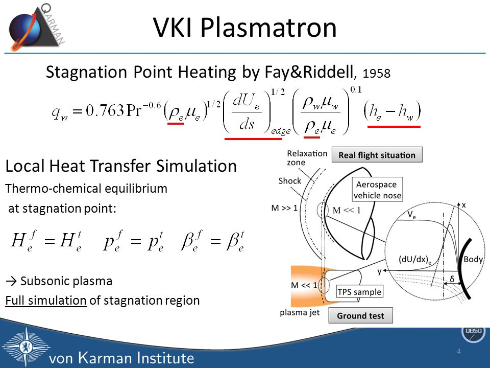 VKI Plasmatron 4 Stagnation Point Heating by Fay&Riddell, 1958 Local Heat Transfer Simulation Thermo-chemical equilibrium at stagnation point: → Subsonic plasma Full simulation of stagnation region