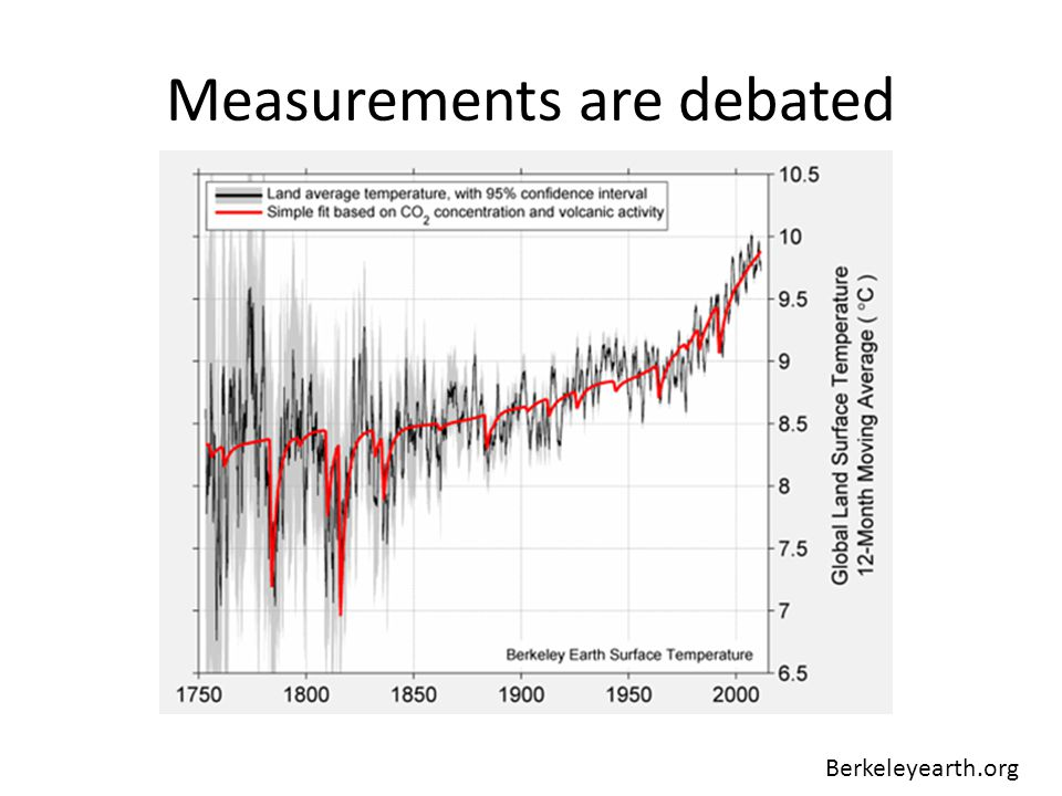 Berkeleyearth.org Measurements are debated
