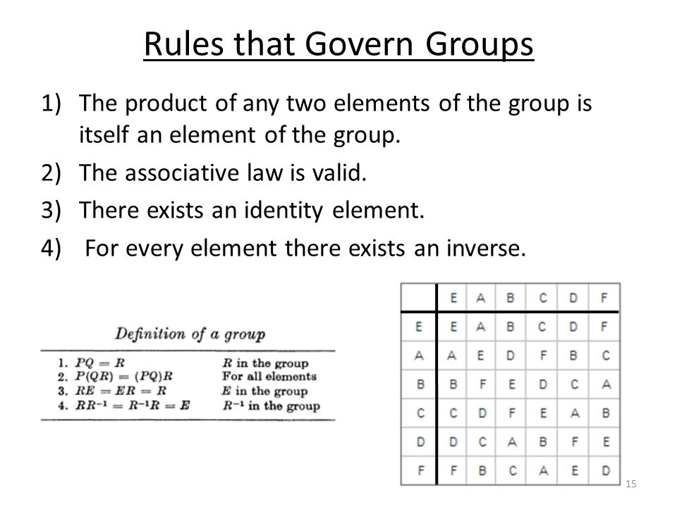 Rules that Govern Groups 1)The product of any two elements of the group is itself an element of the group.