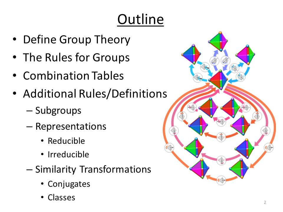 Basis Functions For molecules/materials: atoms cartisian coordinates orbitals rotation direction bonds angles displacement vectors plane waves How does (basis) behave under the operations of (point group).