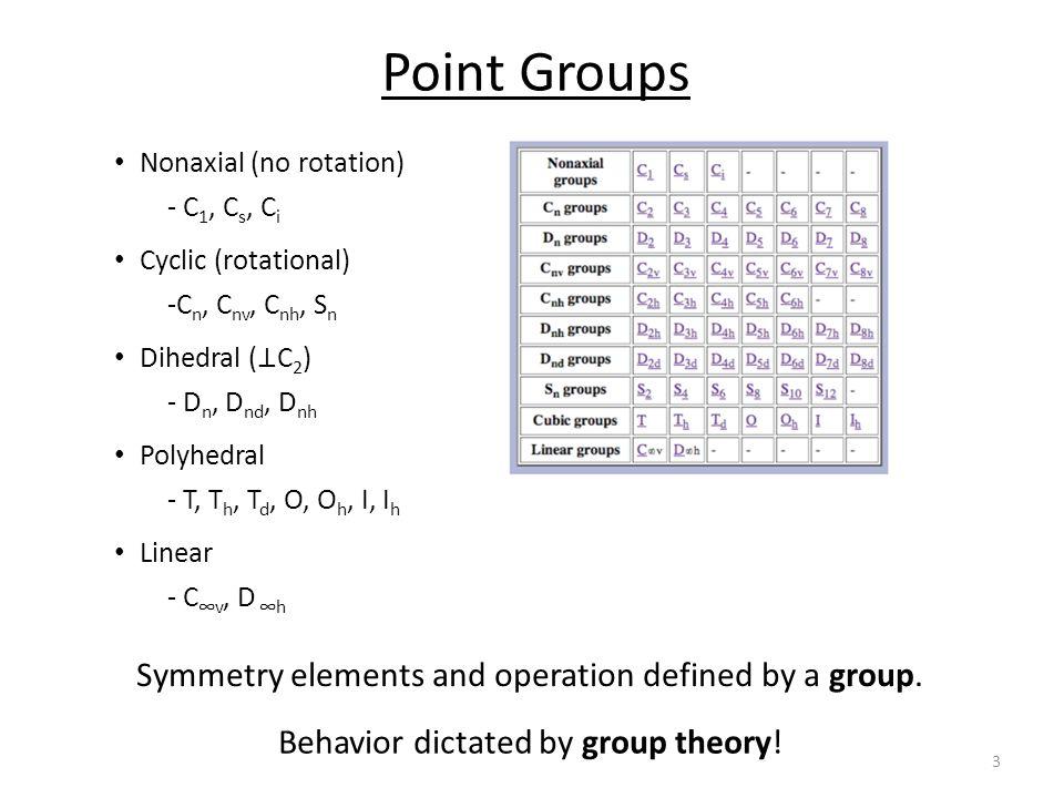 Basis Functions 44